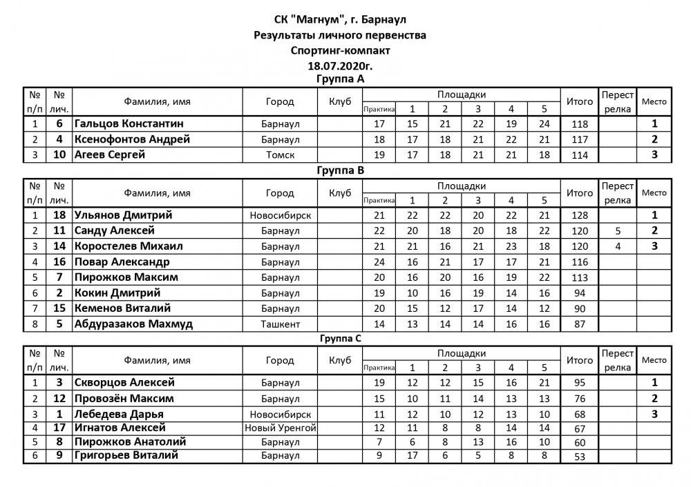 Соревнования Спортинг-компакт 1807 СПК_page-0001.jpg